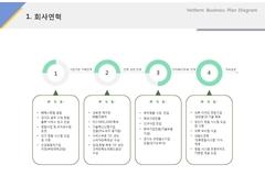 회사연혁(의류, 대여, 수선, 패션)