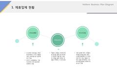 제휴업체현황(의류, 대여, 수선, 패션)