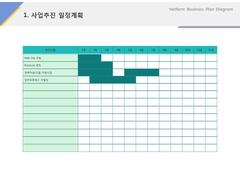 사업추진일정계획(제조, 전통과자, 한과)