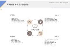 마케팅계획 및 실천방안(인력, 파견, 대행, 도급)