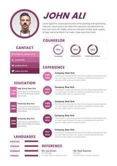 영문 이력서 (Counselor resume)