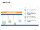 고버전용 사업계획서 경쟁업체현황(경쟁사요약)