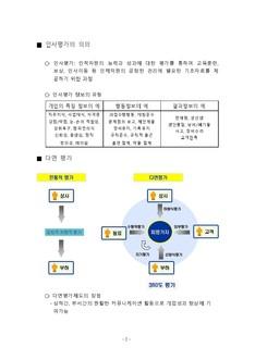 인사평가 방식의 이해 page 2