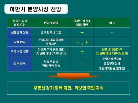 친환경 주거단지 분양마케팅 사업계획서(인천) #1