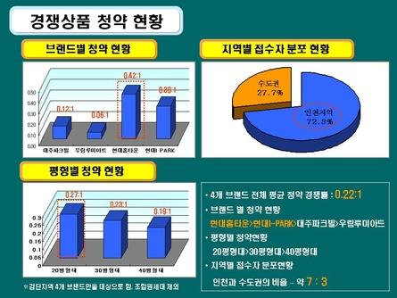 친환경 주거단지 분양마케팅 사업계획서(인천) #5