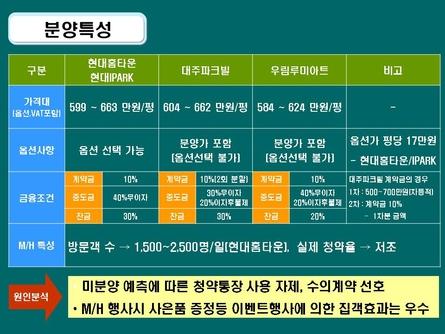 친환경 주거단지 분양마케팅 사업계획서(인천) #7