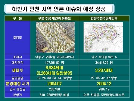 친환경 주거단지 분양마케팅 사업계획서(인천) #8