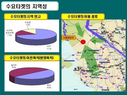 친환경 주거단지 분양마케팅 사업계획서(인천) #15