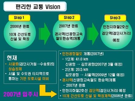 친환경 주거단지 분양마케팅 사업계획서(인천) #25
