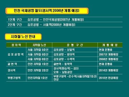 친환경 주거단지 분양마케팅 사업계획서(인천) #27