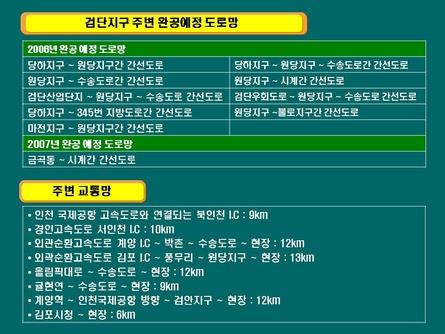 친환경 주거단지 분양마케팅 사업계획서(인천) #28