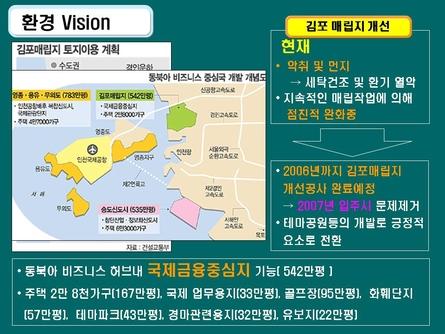친환경 주거단지 분양마케팅 사업계획서(인천) #29