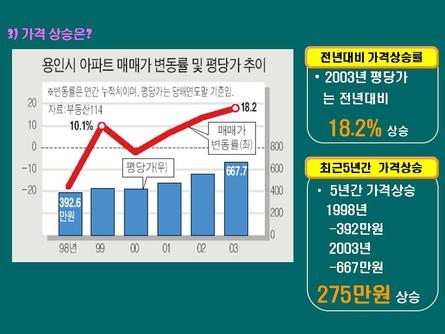 친환경 주거단지 분양마케팅 사업계획서(인천) #35