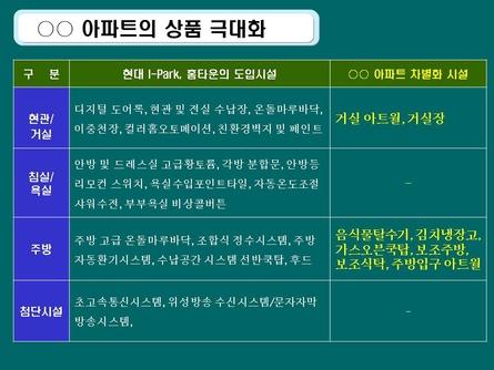 친환경 주거단지 분양마케팅 사업계획서(인천) #39