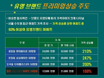 친환경 주거단지 분양마케팅 사업계획서(인천) #42