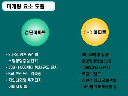 친환경 주거단지 분양마케팅 사업계획서(인천) #51