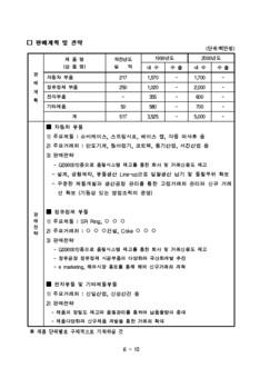 창업자금조달 사업계획서(원유정제부품) #12