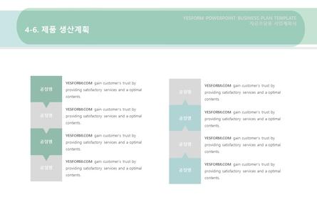 제조업 표준 사업계획서(자금조달용) #25