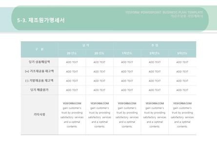 제조업 표준 사업계획서(자금조달용) #31