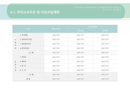 제조업 표준 사업계획서(자금조달용) #34