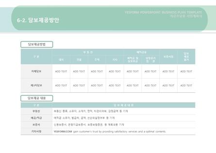 제조업 표준 사업계획서(자금조달용) #35