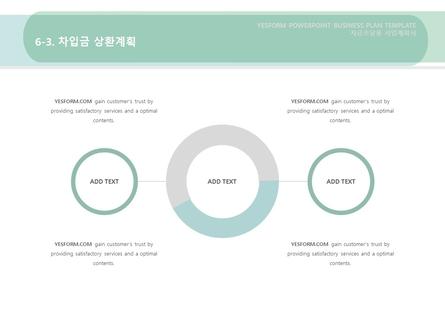 제조업 표준 사업계획서(자금조달용) #36