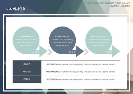 제조업 표준 사업계획서(자금신청용)(4)