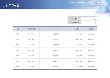 제조업 표준 사업계획서(자금조달용) #7