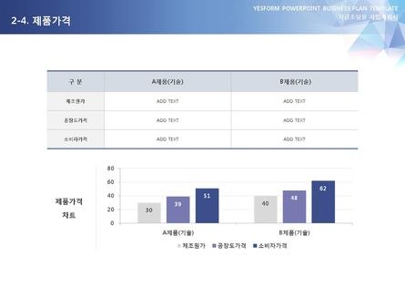 제조업 표준 사업계획서(자금조달용) #12