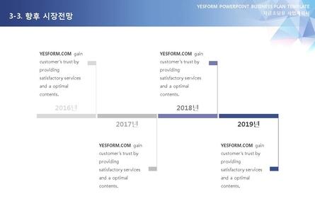 제조업 표준 사업계획서(자금조달용) #17