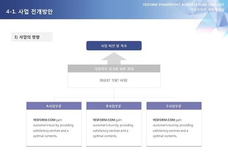 제조업 표준 사업계획서(자금조달용) #20