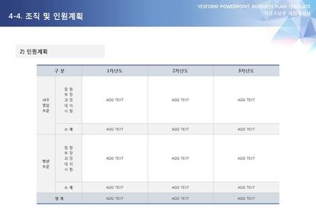 제조업 표준 사업계획서(자금조달용) #27