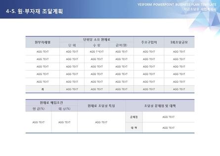 제조업 표준 사업계획서(자금조달용) #28