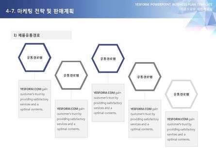 제조업 표준 사업계획서(자금조달용) #32