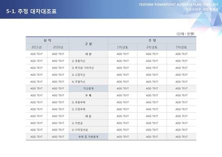 제조업 표준 사업계획서(자금조달용) #37