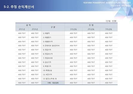 제조업 표준 사업계획서(자금조달용) #38