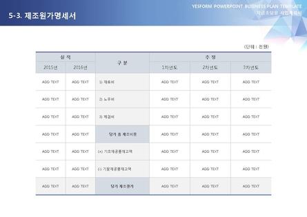제조업 표준 사업계획서(자금조달용) #39