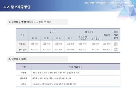 제조업 표준 사업계획서(자금조달용) #43