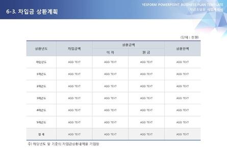 제조업 표준 사업계획서(자금조달용) #44