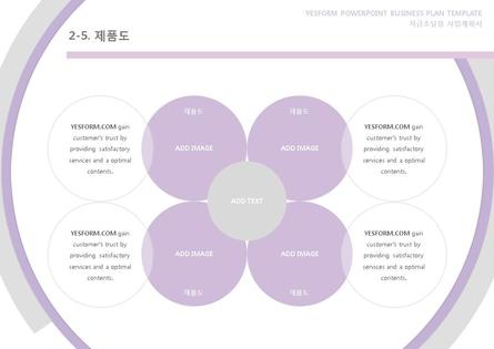 제조업 표준 사업계획서(자금조달용) #15