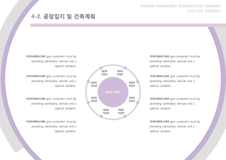 제조업 표준 사업계획서(자금조달용) #23