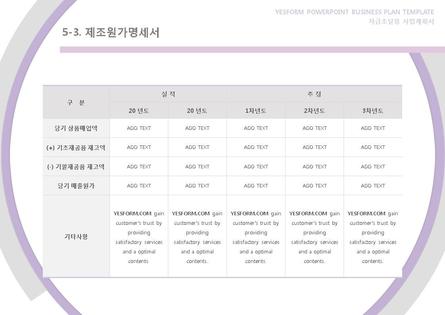 제조업 표준 사업계획서(자금조달용) #33