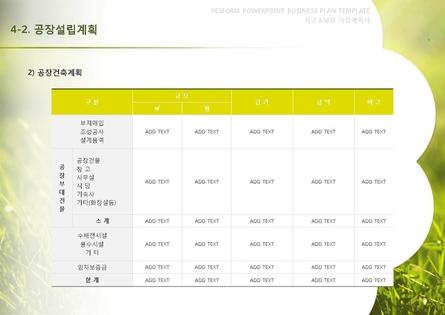 제조업 표준 사업계획서(자금조달용) #26