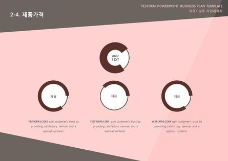 도소매업 표준 사업계획서(자금조달용) #14