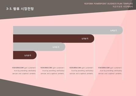 도소매업 표준 사업계획서(자금조달용) #19