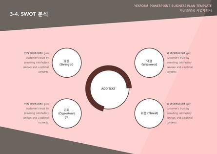 도소매업 표준 사업계획서(자금조달용) #20