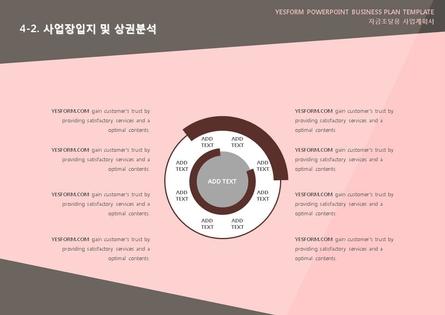 도소매업 표준 사업계획서(자금조달용) #23