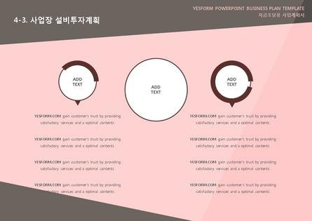 도소매업 표준 사업계획서(자금조달용) #24
