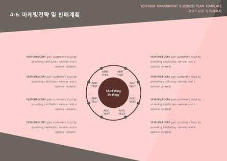 도소매업 표준 사업계획서(자금조달용) #27
