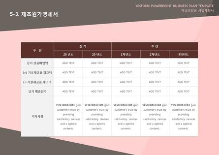 도소매업 표준 사업계획서(자금조달용) #32